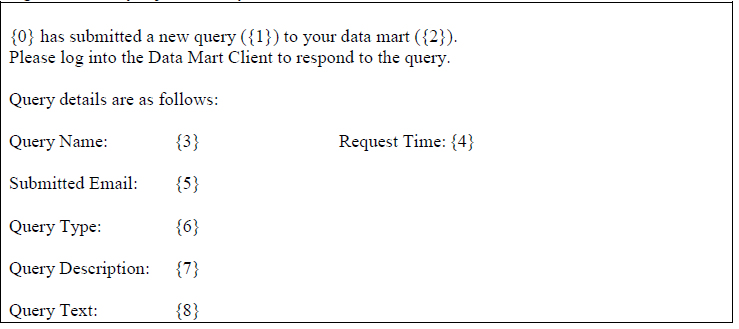 This template shows the format of email notifications to DataMart administrators for new query submissions.