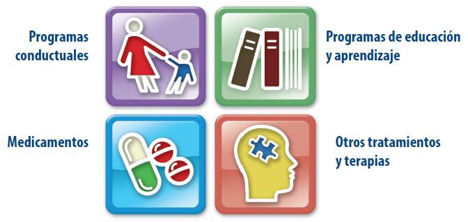 Tratamientos Para Los Niños Con Trastorno Del Espectro Autista Effective Health Care Program