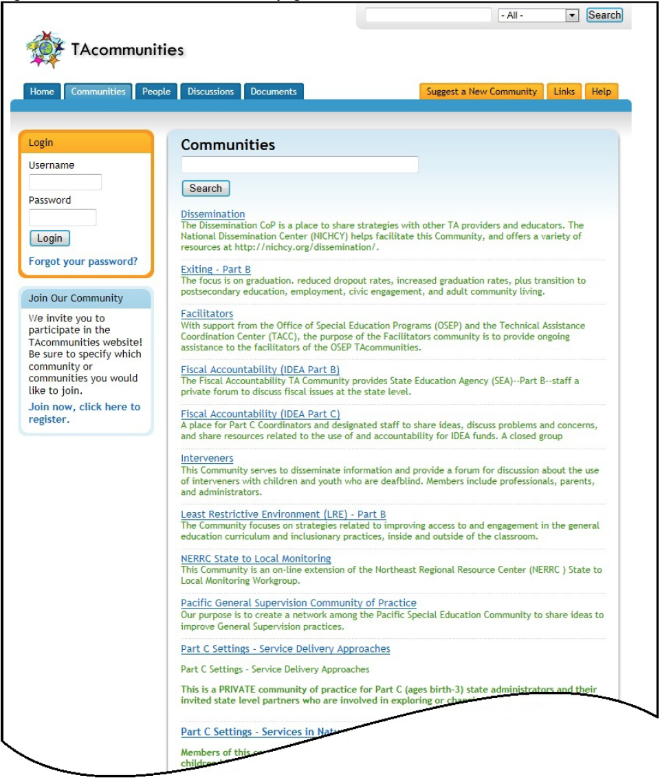 Figure E-2 is a screen shot of the Communities Page on the TAcommunities Web site. It depicts a vertical list of communities that exist in the CoP by topic, including Dissemination, Fiscal Accountability, and Exiting.